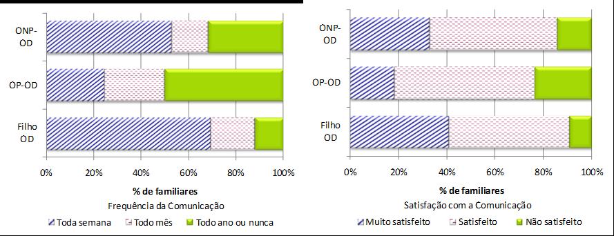 graf2cap14