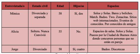 Captura de Pantalla 2019-10-26 a la(s) 18.17.38